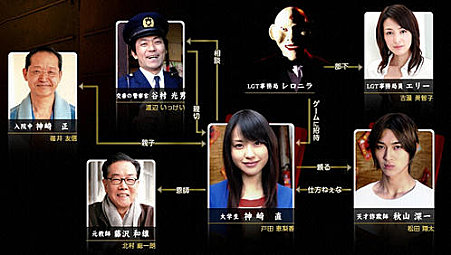 http://ohayo-drama.cowblog.fr/images/hassen01/LiarGame01.jpg